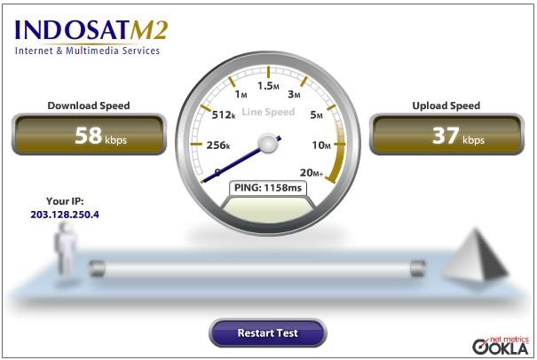 Kecepatan Jaringan MOBI di Banjarmasin ( Di luar Kuota )