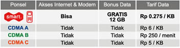 smart-jump-tabel